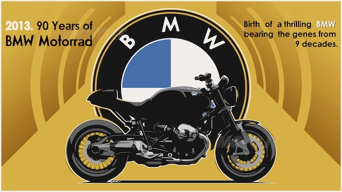 BMW COncept 2013